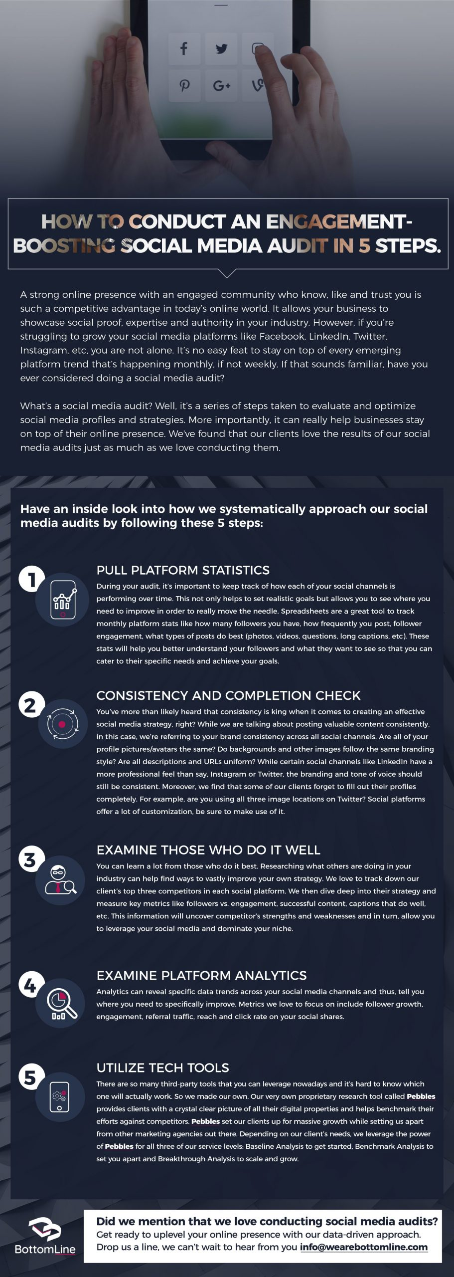 How to Conduct An Engagement-Boosting Social Media Audit in 5 Steps Infographic by BottomLine